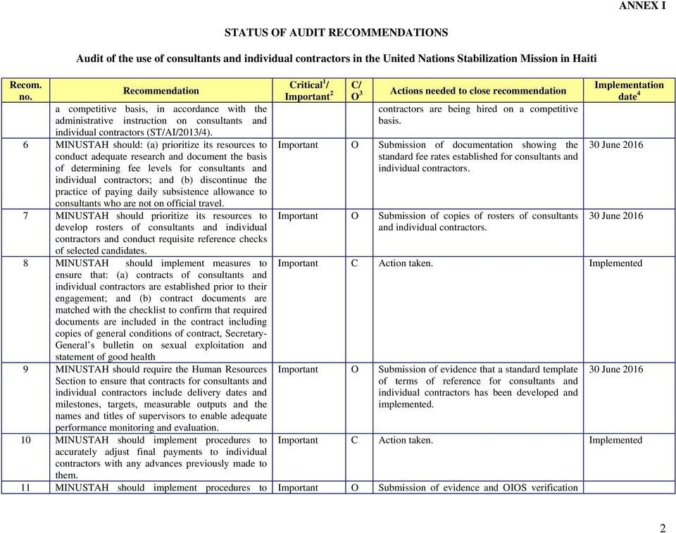 the administrative instruction on consultants and individual contractors (ST/AI/2013/4).