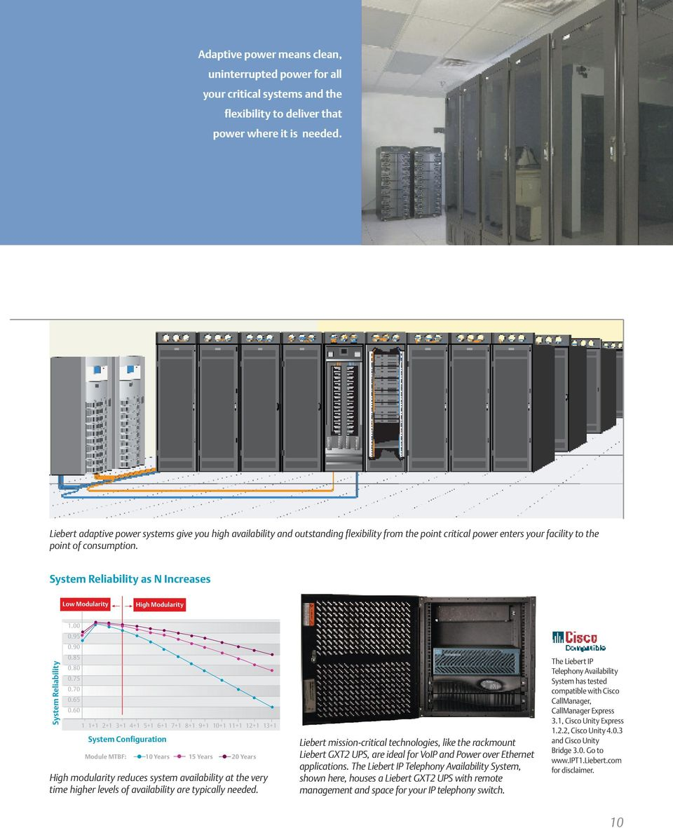 System Reliability as N Increases s Low Modularity High Modularity System Reliability 1.00 0.95 0.90 0.85 0.80 0.75 0.70 0.65 0.