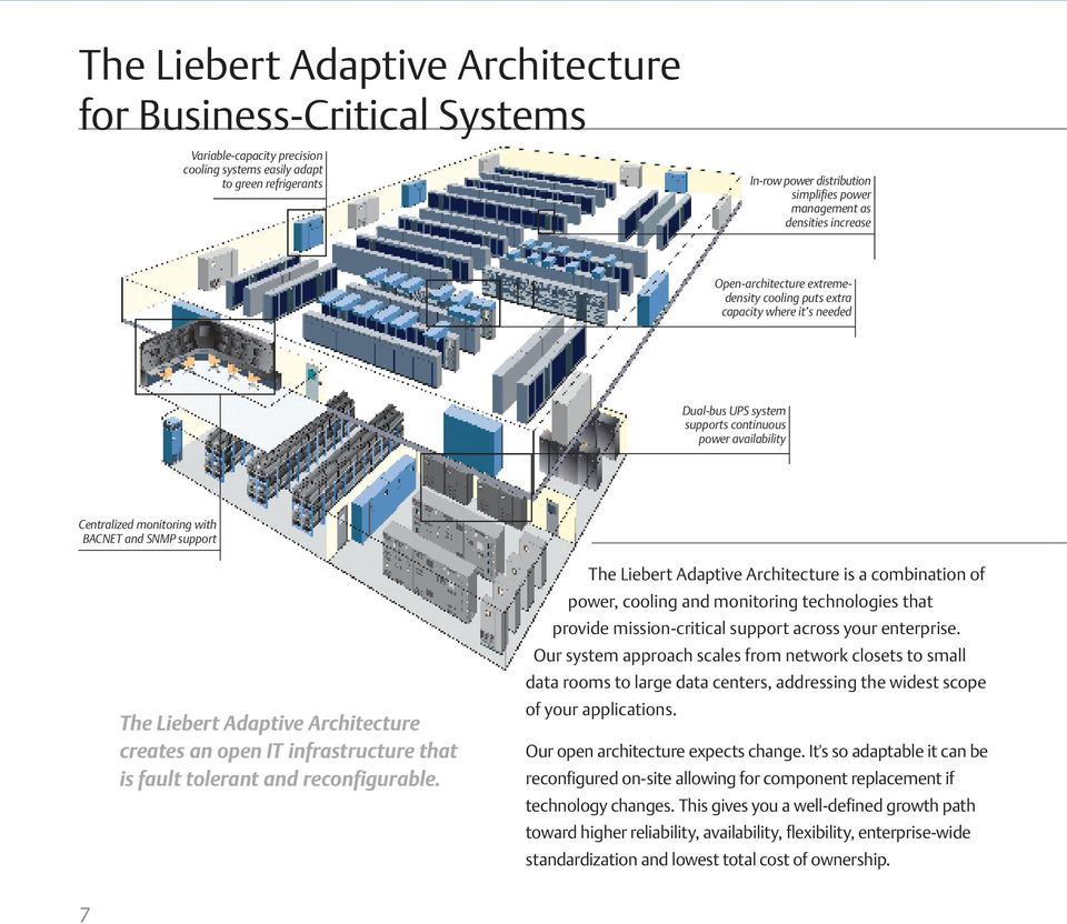 SNMP support The Liebert Adaptive Architecture creates an open IT infrastructure that is fault tolerant and reconfigurable.