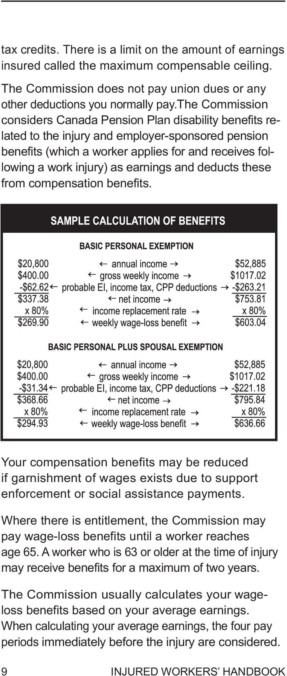 earnings and deducts these from compensation benefits. Your compensation benefits may be reduced if garnishment of wages exists due to support enforcement or social assistance payments.