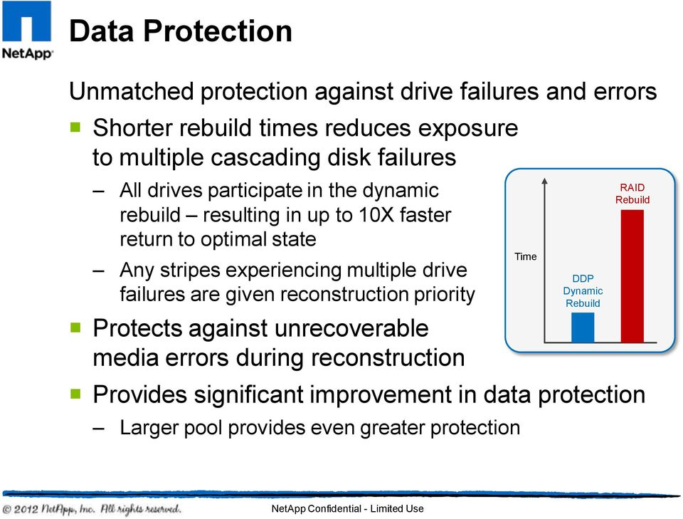 multiple drive failures are given reconstruction priority Protects against unrecoverable media errors during reconstruction Provides