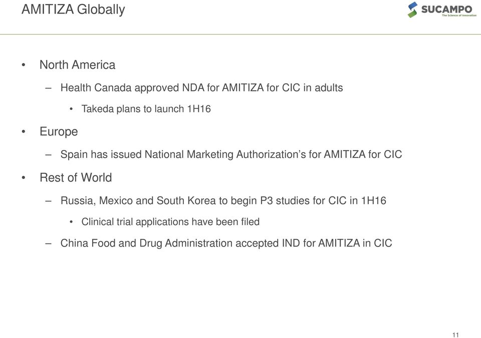 CIC Rest of World Russia, Mexico and South Korea to begin P3 studies for CIC in 1H16 Clinical