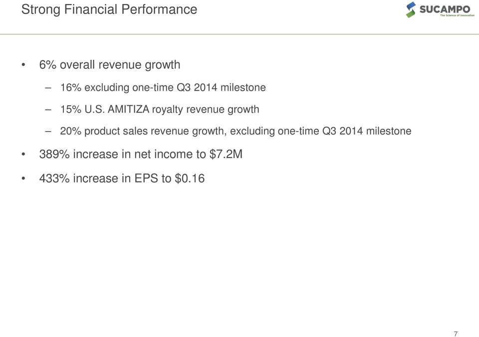 AMITIZA royalty revenue growth 20% product sales revenue growth,