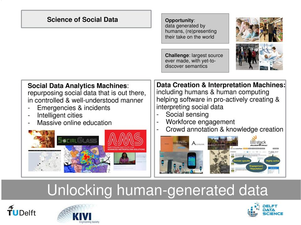 & incidents - Intelligent cities - Massive online education Data Creation & Interpretation Machines: including humans & human computing helping software