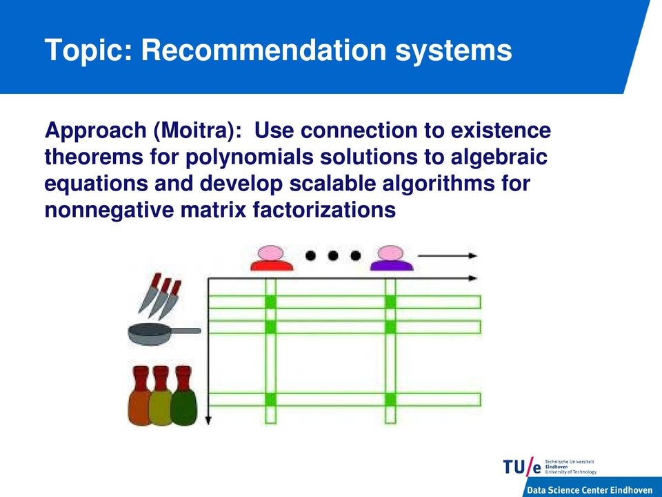 polynomials solutions to algebraic equations and