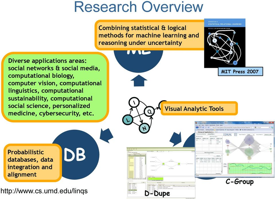 Research Overview Combining statistical & logical methods for machine learning and reasoning under uncertainty ML Visual