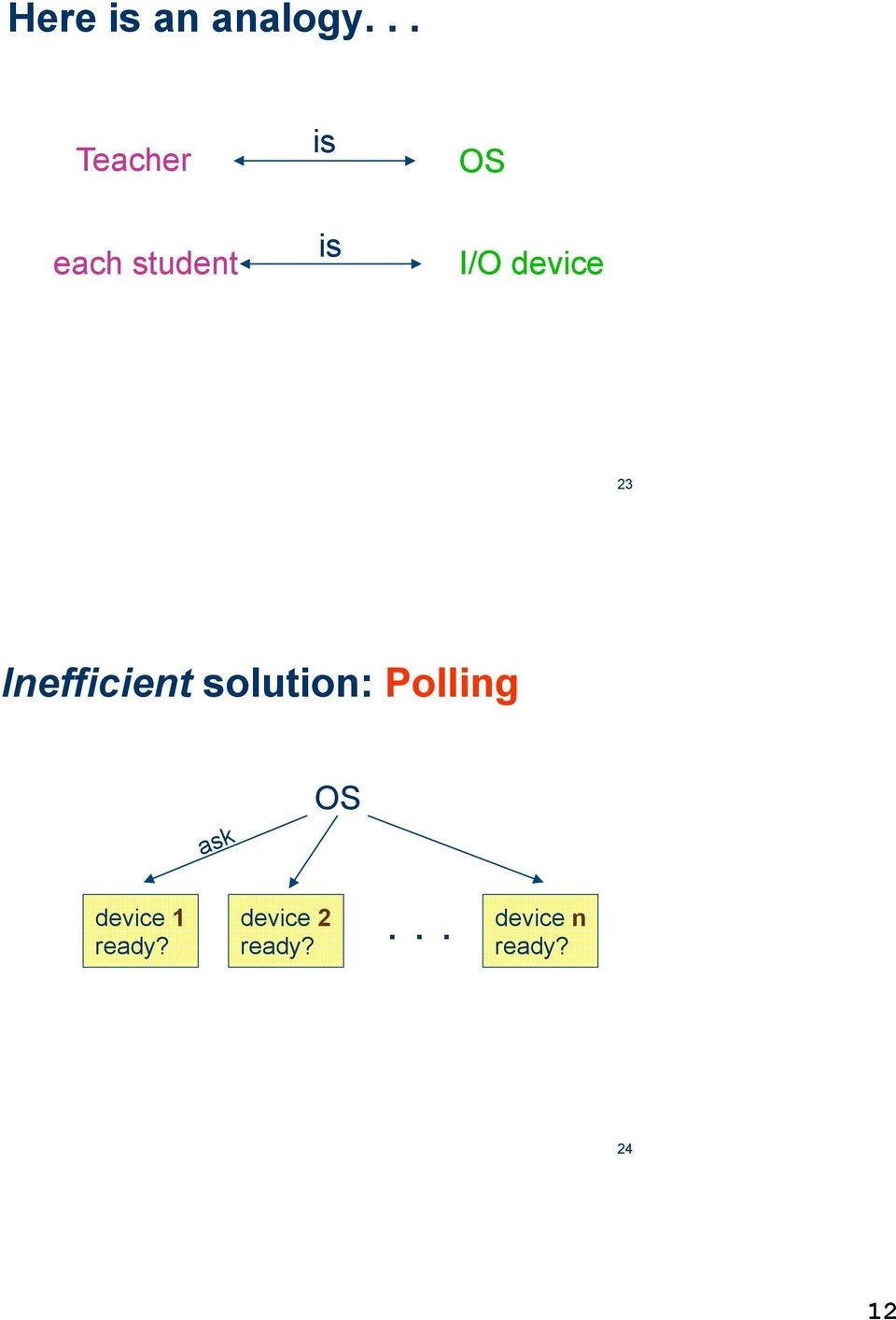 device 23 Inefficient solution: Polling
