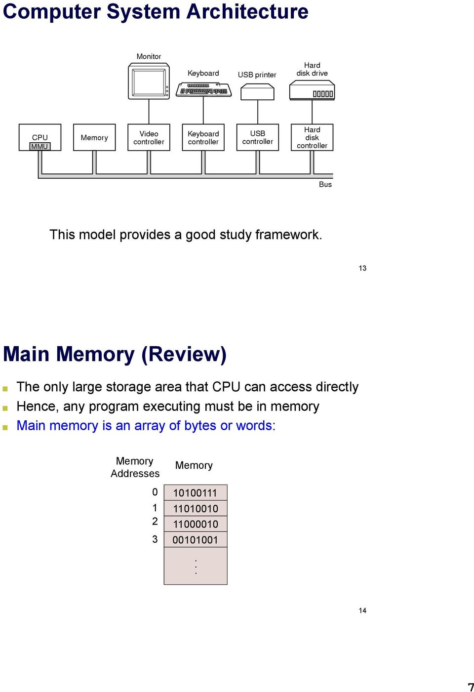 directly Hence, any program executing must be in memory Main memory is an array of
