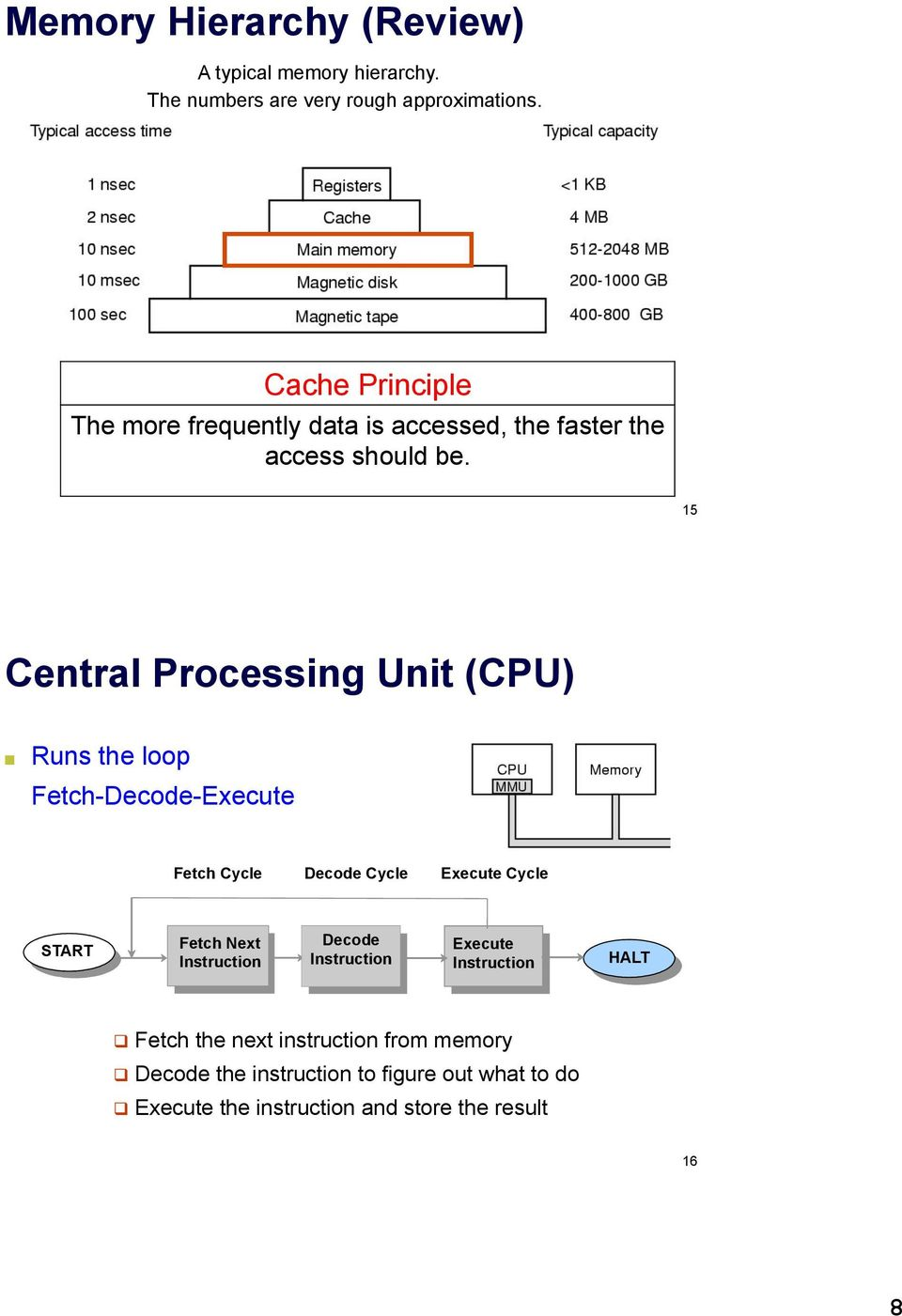 University 15 Central Processing Unit (CPU) Runs the loop Fetch-Decode-Execute Fetch Cycle Decode Cycle Execute Cycle START