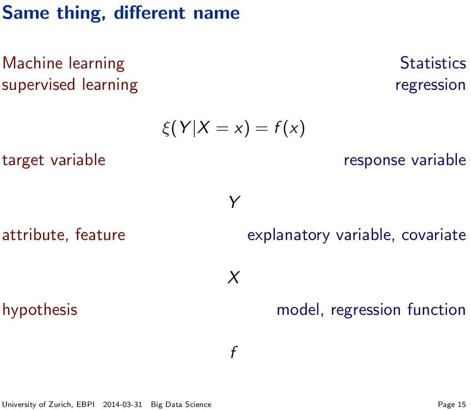 variable Y attribute, feature explanatory variable, covariate X