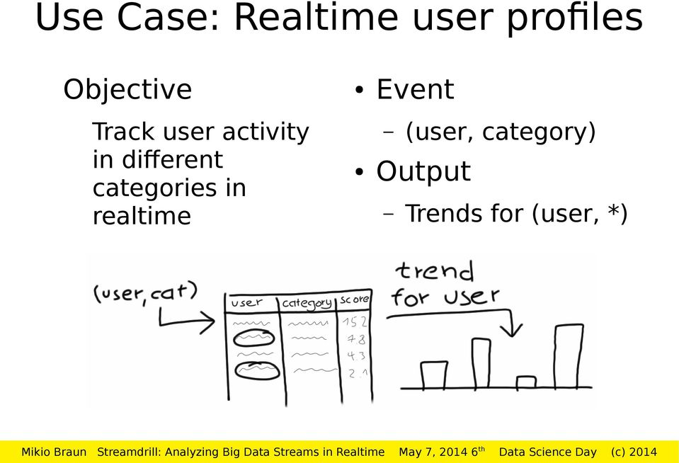 different categories in realtime