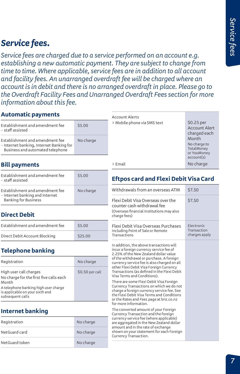 Please go to the Overdraft Facility Fees and Unarranged Overdraft Fees section for more information about this fee.