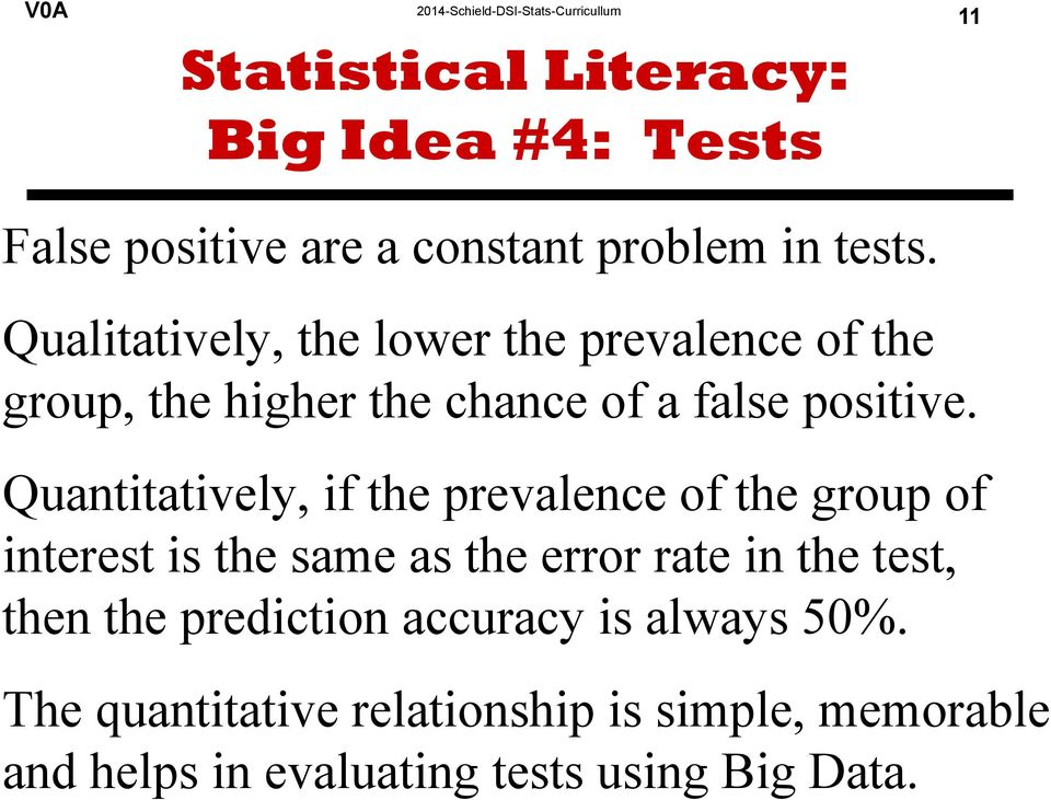 Quantitatively, if the prevalence of the group of interest is the same as the error rate in the test, then
