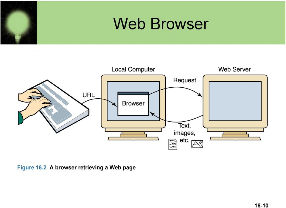 2 A browser