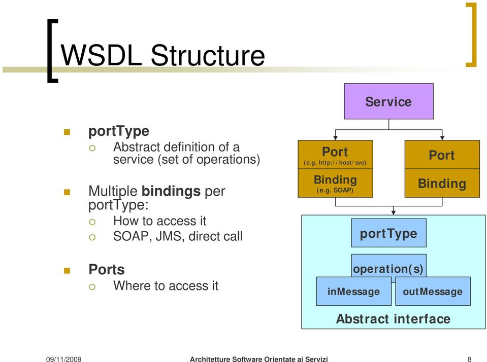direct call Ports Where to access it Port (e.g. http://host/svc) Binding (e.