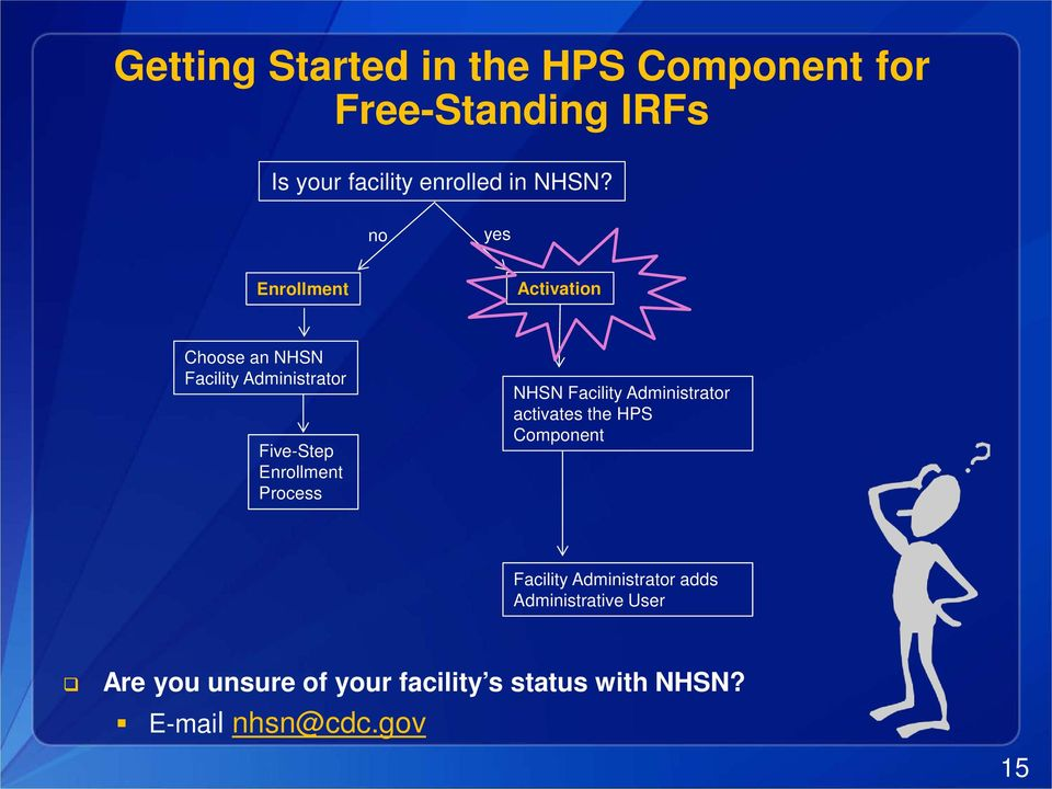 Enrollment Process NHSN Facility Administrator activates the HPS Component Facility