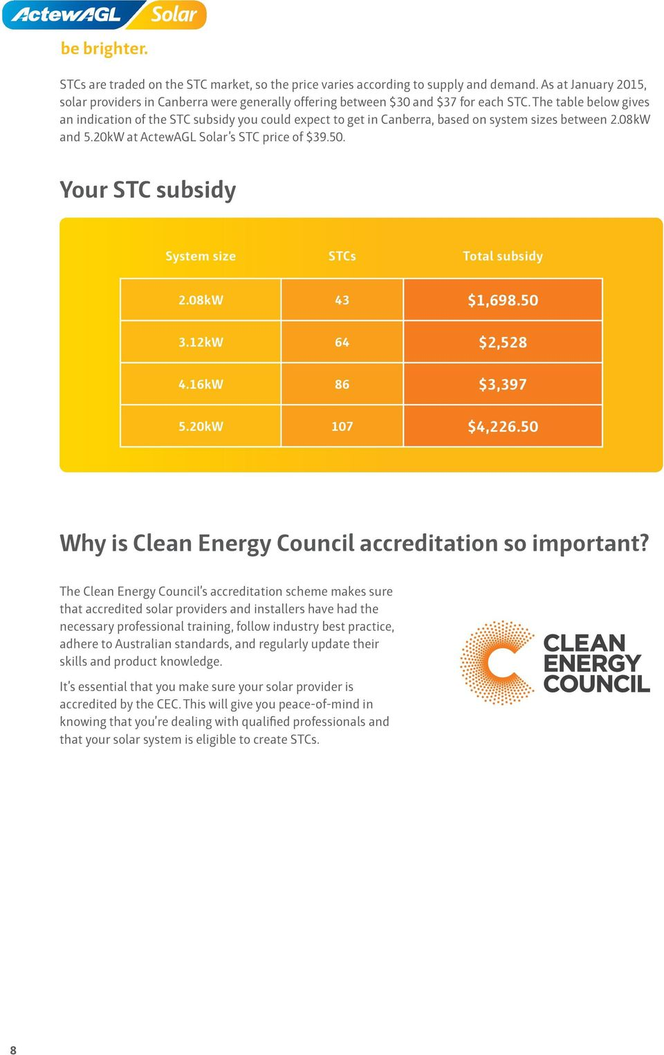 Your STC subsidy System size STCs Total subsidy 2.08kW 43 $1,698.50 3.12kW 64 $2,528 4.16kW 86 $3,397 5.20kW 107 $4,226.50 Why is Clean Energy Council accreditation so important?