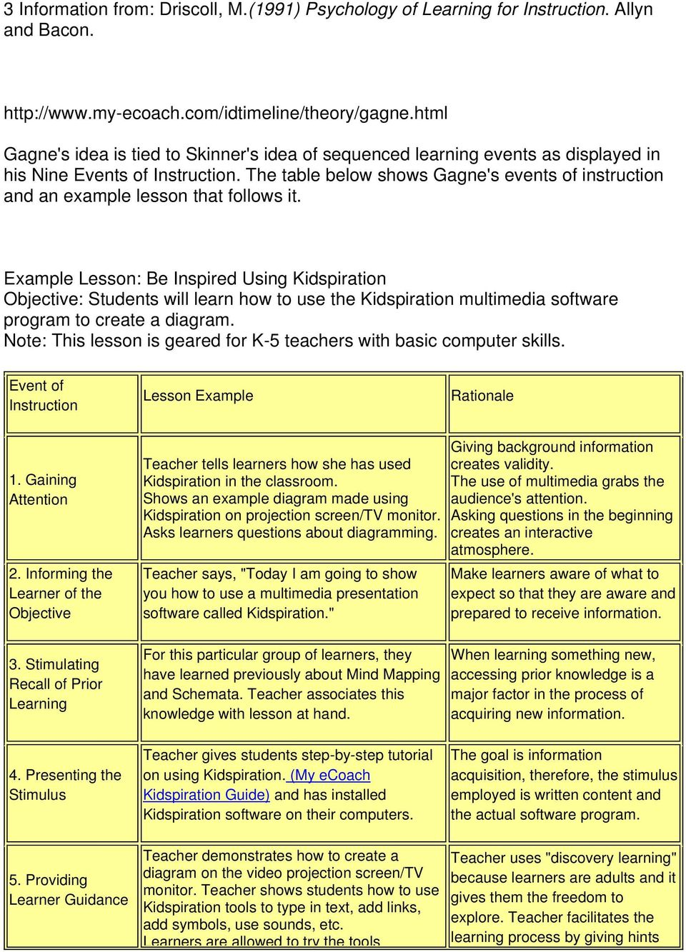 The table below shows Gagne's events of instruction and an example lesson that follows it.