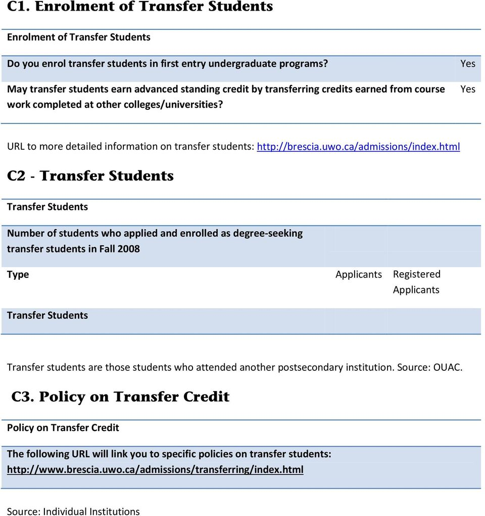 Yes Yes URL to more detailed information on transfer students: http://brescia.uwo.ca/admissions/index.