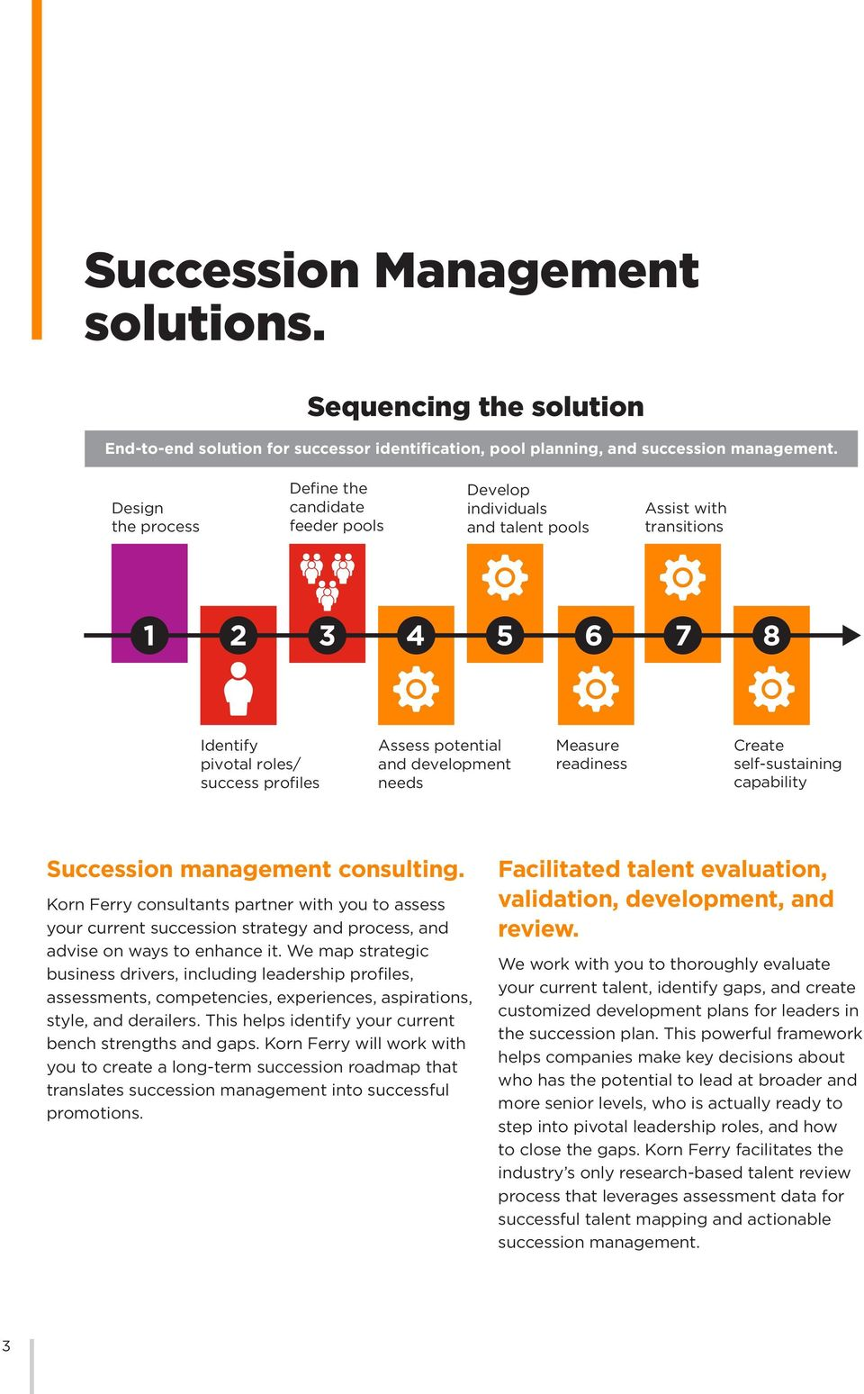 development needs Measure readiness Create self-sustaining capability Succession management consulting.