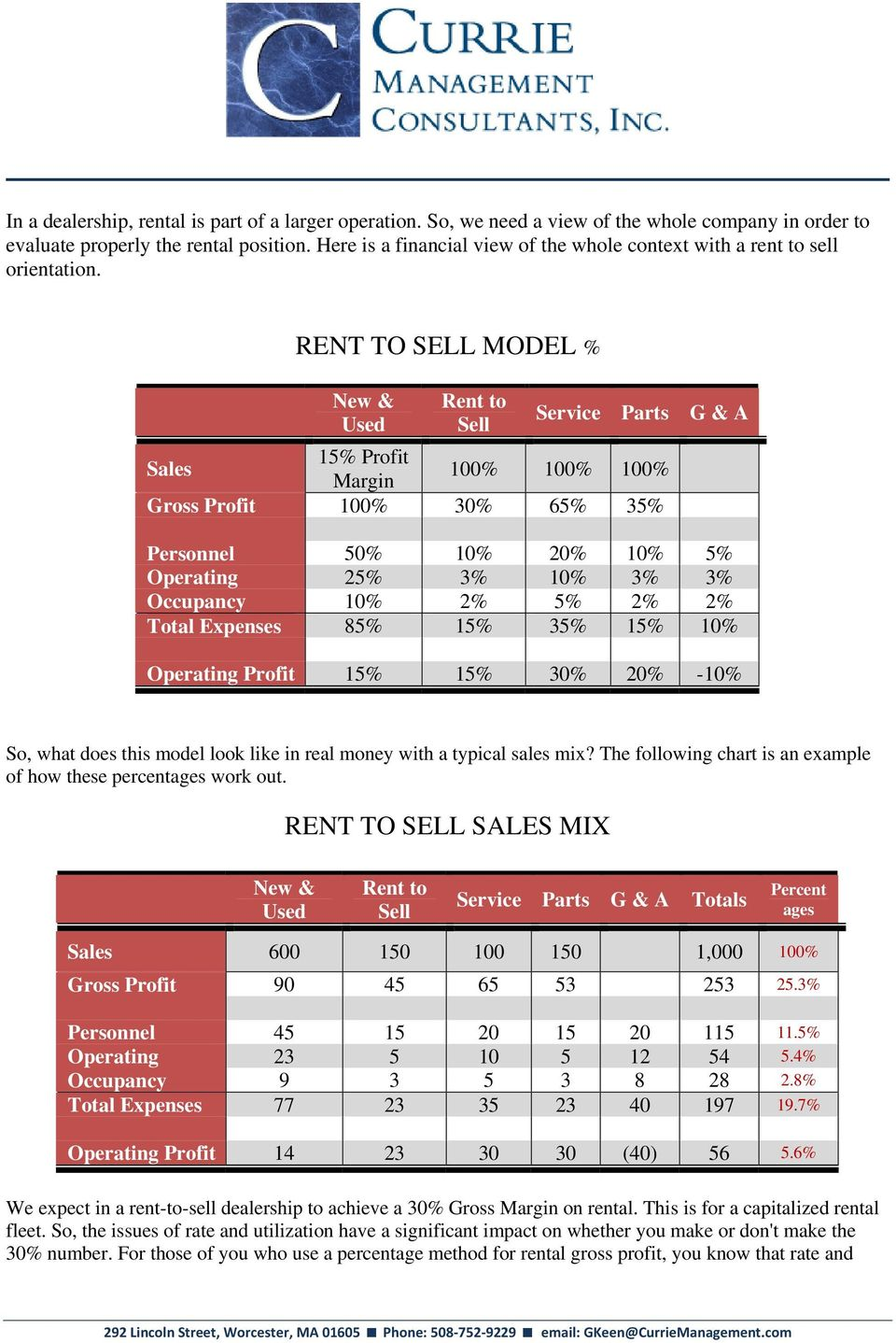 Sales RENT TO SELL MODEL % New & Used 15% Profit Margin Rent to Sell Service Parts G & A 100% 100% 100% Gross Profit 100% 30% 65% 35% Personnel 50% 10% 20% 10% 5% Operating 25% 3% 10% 3% 3% Occupancy