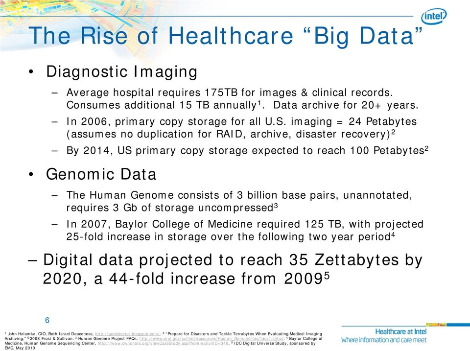 imaging = 24 Petabytes (assumes no duplication for RAID, archive, disaster recovery) 2 By 2014, US primary copy storage expected to reach 100 Petabytes 2 Genomic Data The Human Genome consists of 3