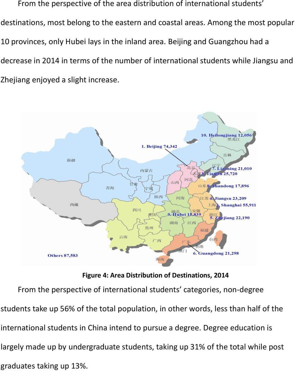 Beijing and Guangzhou had a decrease in 2014 in terms of the number of international students while Jiangsu and Zhejiang enjoyed a slight increase.