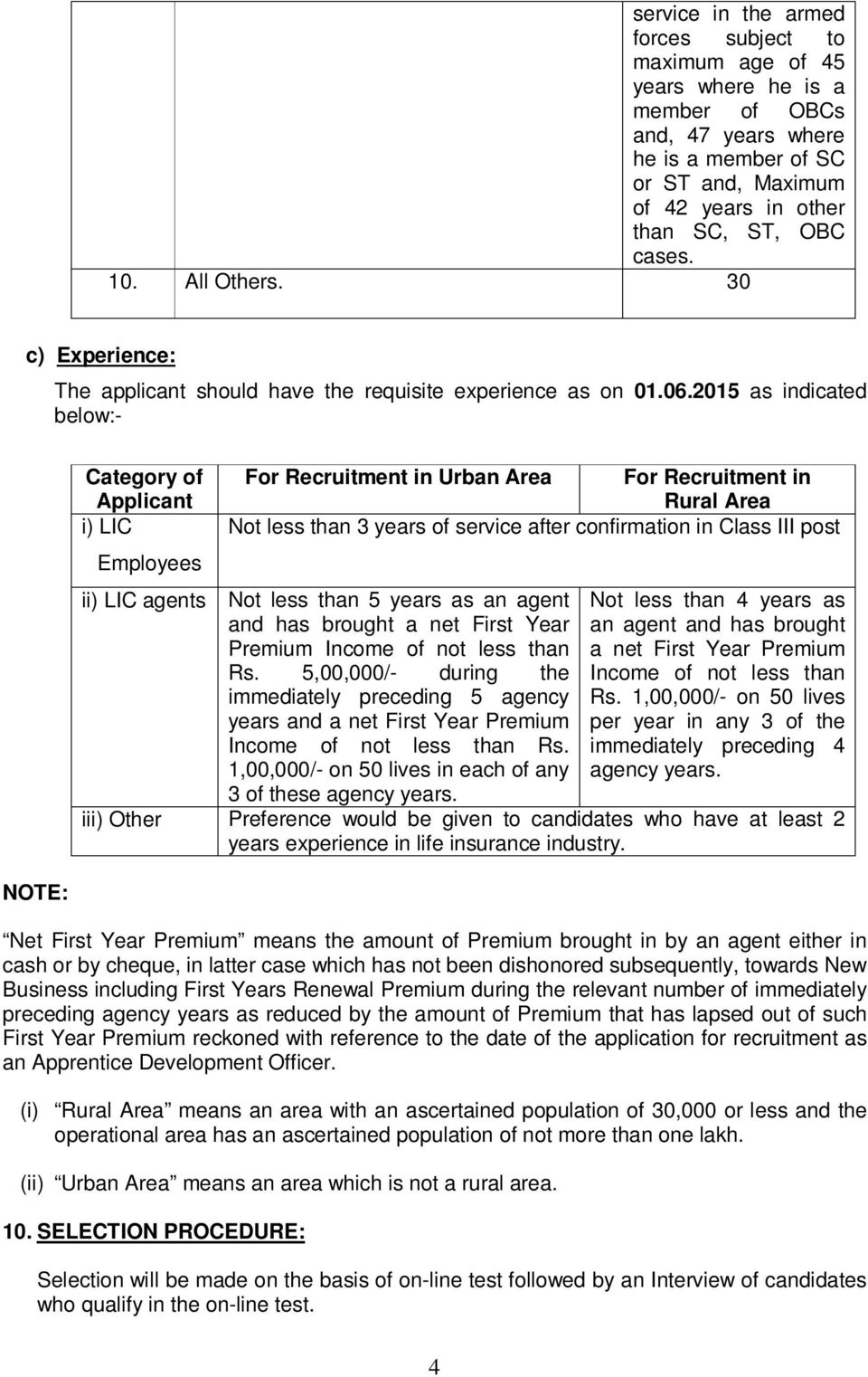 2015 as indicated below:- Category of Applicant i) LIC Employees For Recruitment in Urban Area For Recruitment in Rural Area Not less than 3 years of service after confirmation in Class III post ii)