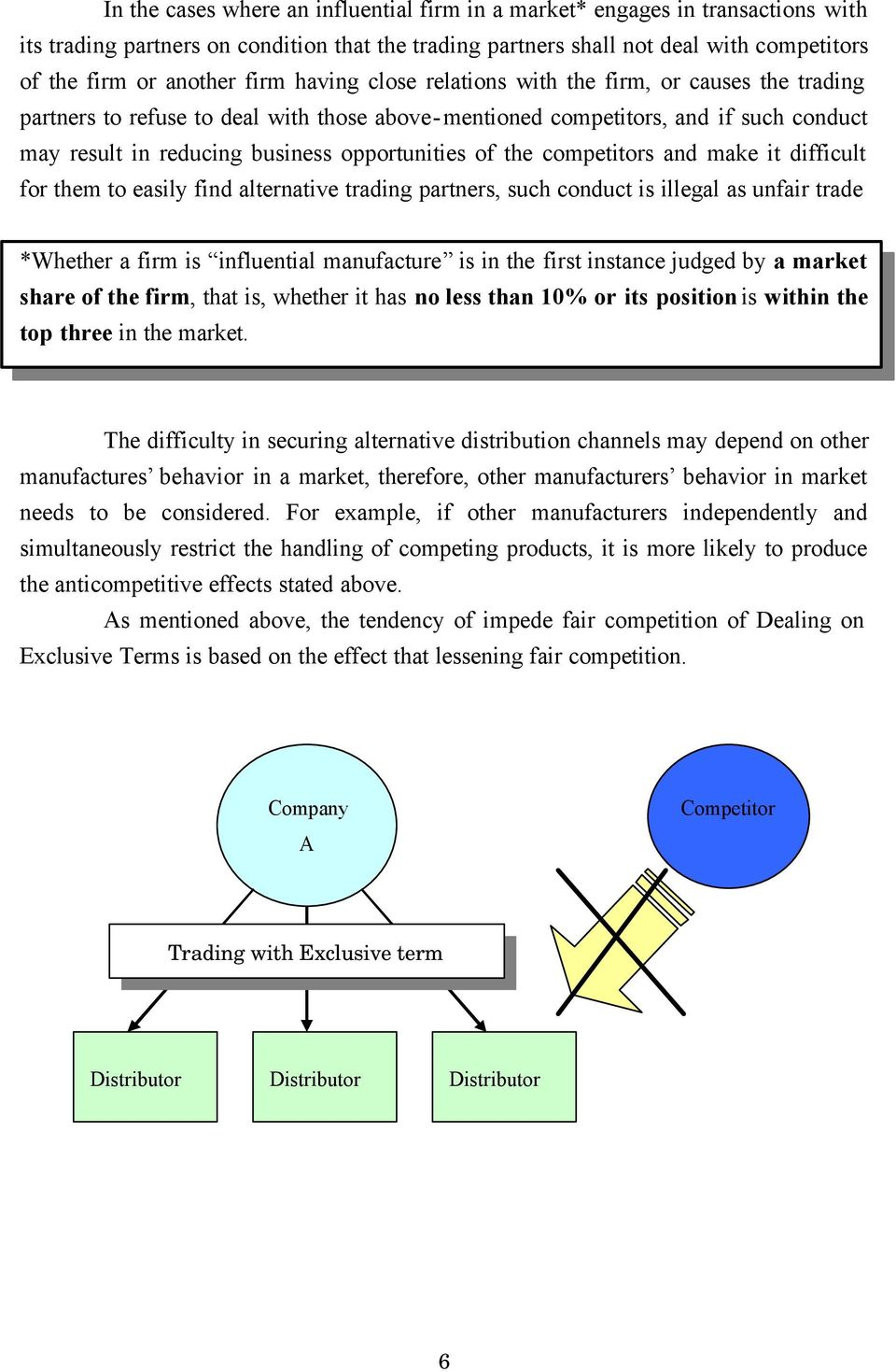 of the competitors and make it difficult for them to easily find alternative trading partners, such conduct is illegal as unfair trade *Whether a firm is influential manufacture is in the first