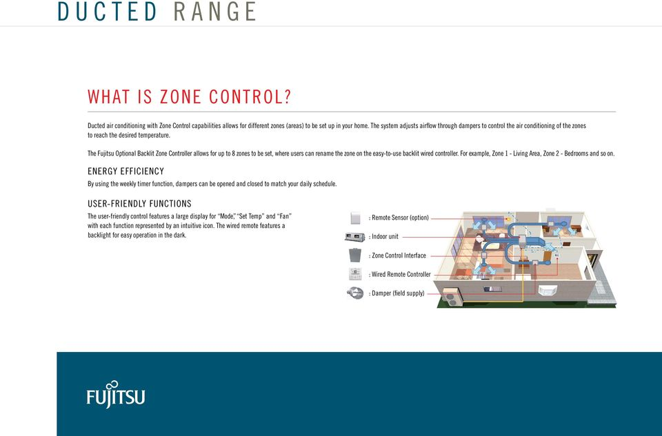 The Fujitsu Optional Backlit Zone Controller allows for up to 8 zones to be set, where users can rename the zone on the easy-to-use backlit wired controller.