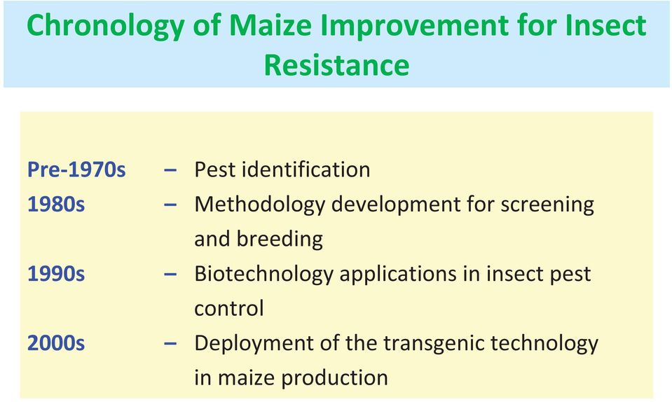 screening and breeding Biotechnology applications in insect pest