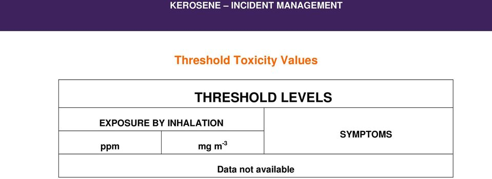 THRESHOLD LEVELS EXPOSURE BY