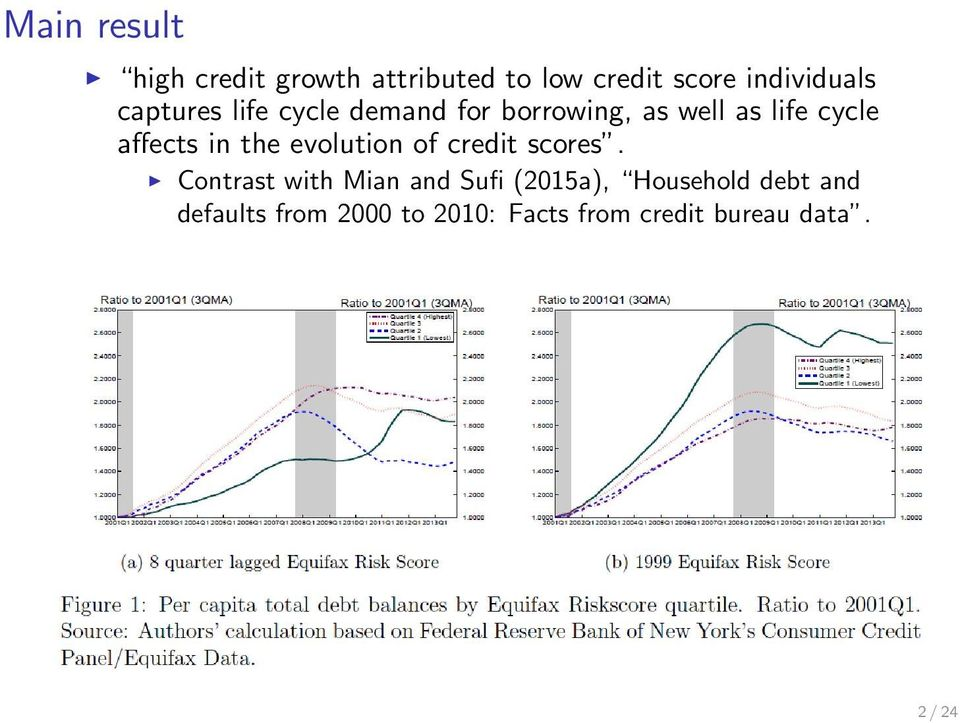 the evolution of credit scores.