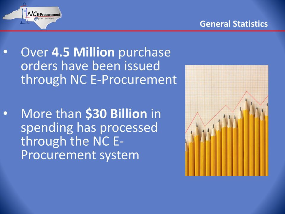 through NC E-Procurement More than $30