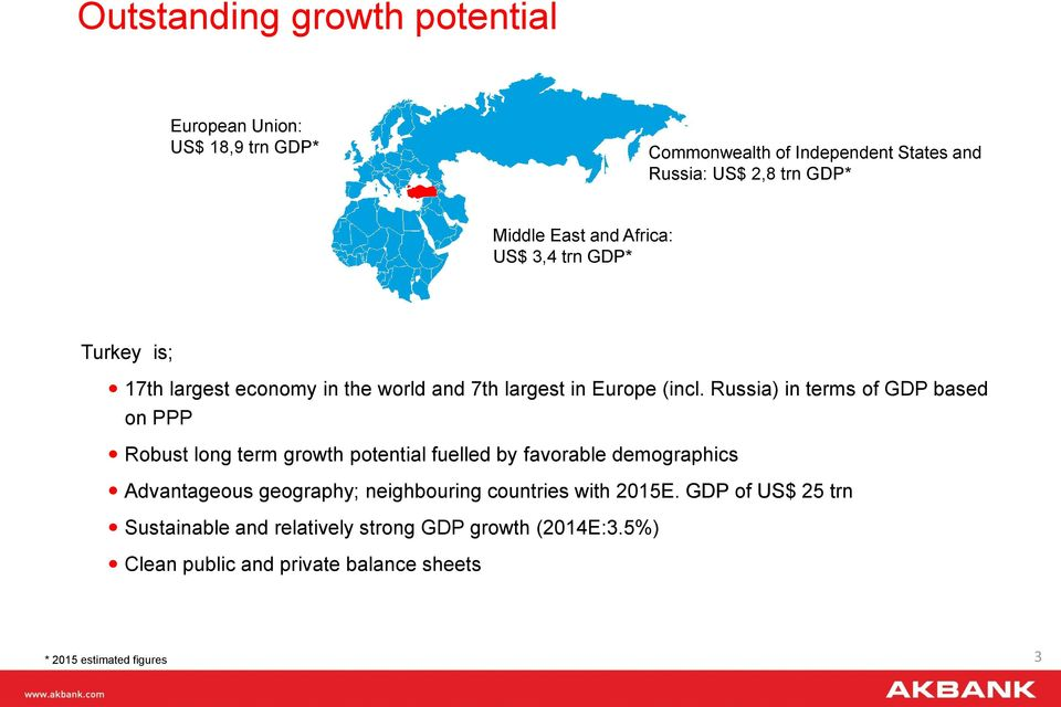 Russia) in terms of GDP based on PPP Robust long term growth potential fuelled by favorable demographics Advantageous geography;