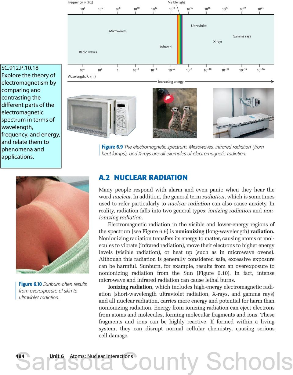 2 NUCLEAR RADIATION Figure 6.10 Sunburn often results from overexposure of skin to ultraviolet radiation. Many people respond with alarm and even panic when they hear the word nuclear.