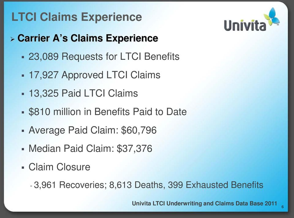 Paid to Date Average Paid Claim: $60,796 Median Paid Claim: $37,376