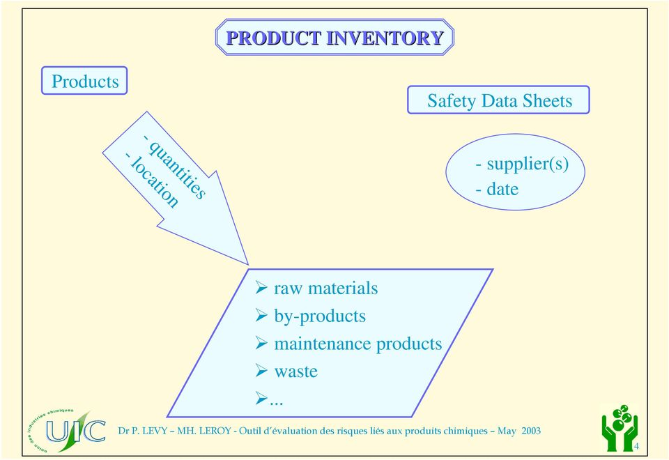 - supplier(s) -date raw materials