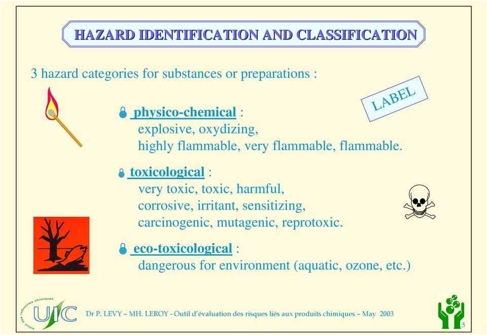toxicological : very toxic, toxic, harmful, corrosive, irritant, sensitizing, carcinogenic,