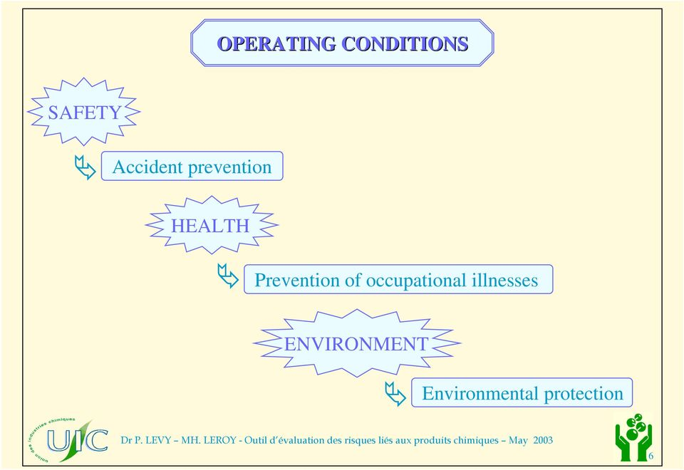 Prevention of occupational