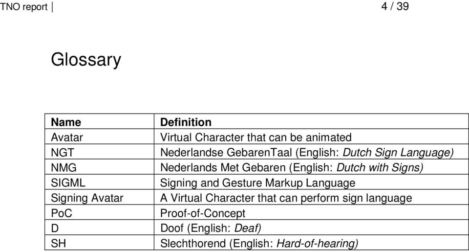 Met Gebaren (English: Dutch with Signs) Signing and Gesture Markup Language A Virtual Character