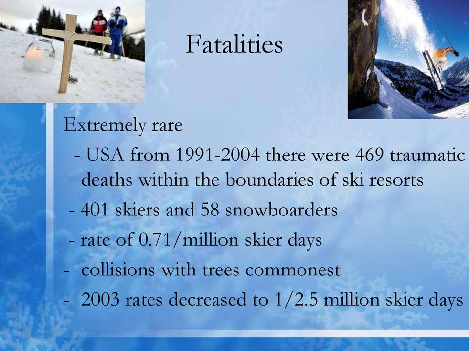and 58 snowboarders - rate of 0.