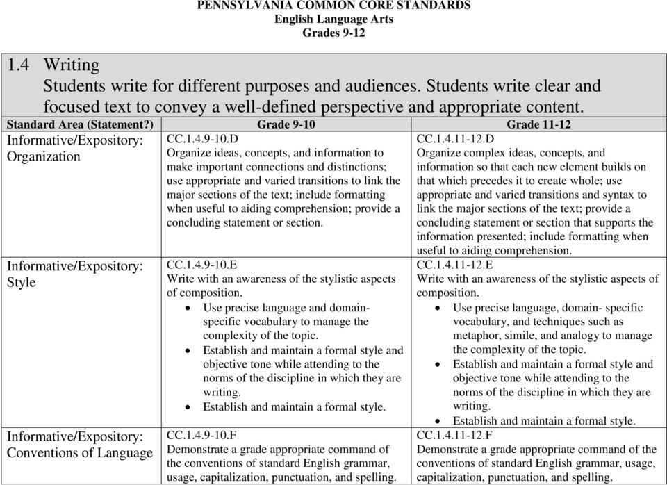 formatting when useful to aiding comprehension; provide a concluding statement or section. Informative/Expository: Style Informative/Expository: Conventions of Language CC.1.4.9-10.