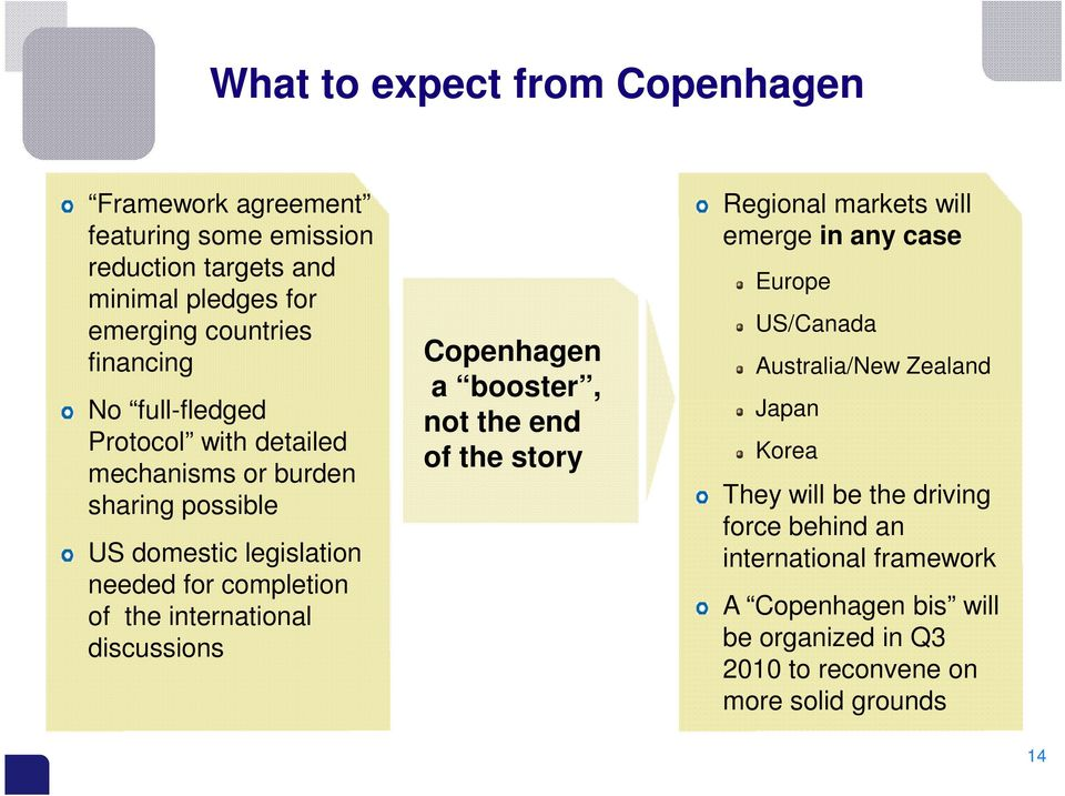 discussions Copenhagen a booster, not the end of the story Regional markets will emerge in any case Europe US/Canada Australia/New Zealand Japan