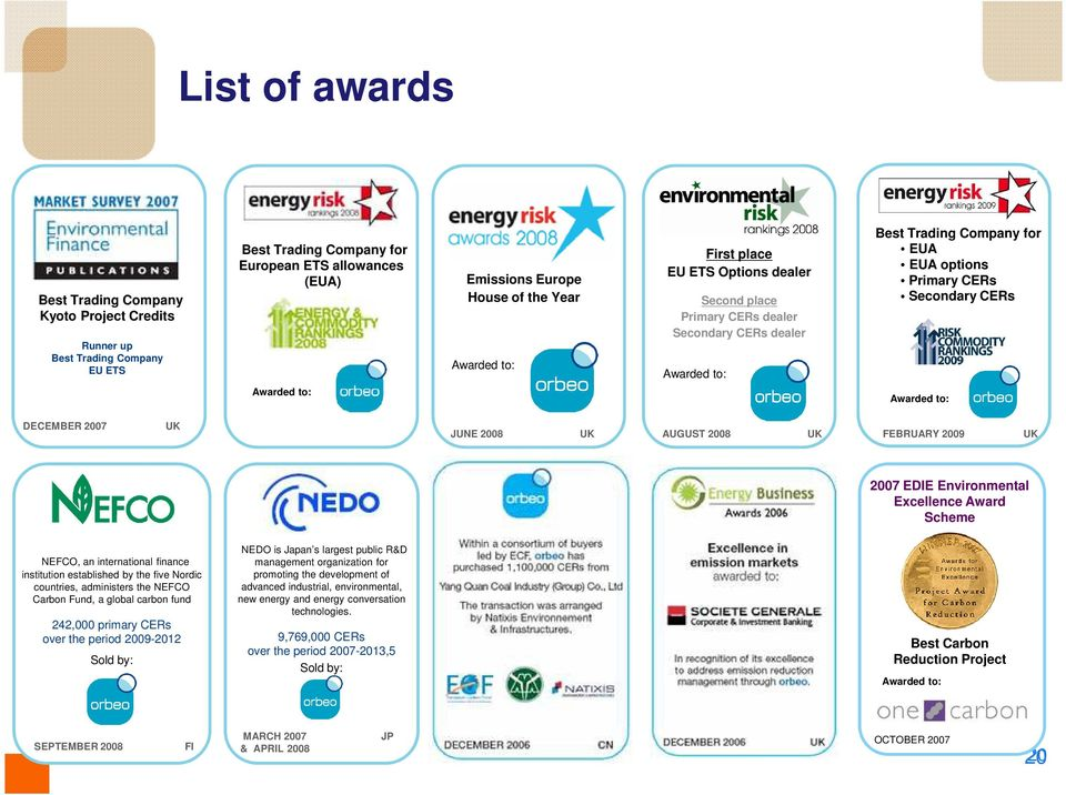 DECEMBER 2007 UK FEBRUARY 2008 UK JUNE 2008 UK AUGUST 2008 UK FEBRUARY 2009 UK 2007 EDIE Environmental Excellence Award Scheme NEFCO, an international finance institution established by the five