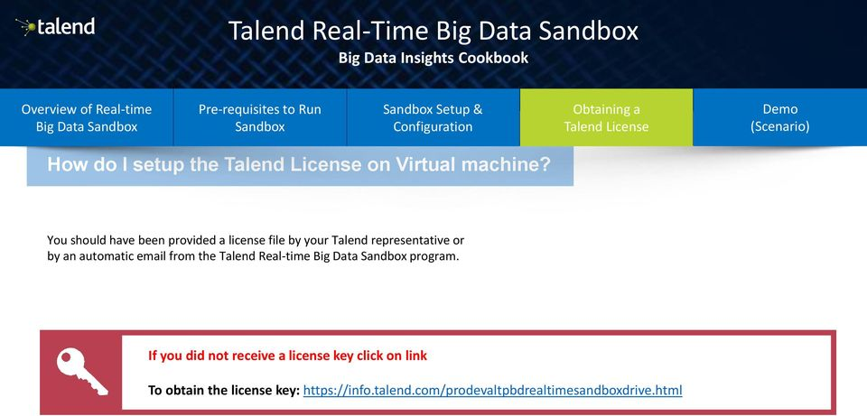 automatic email from the Talend Real-time Big Data program.