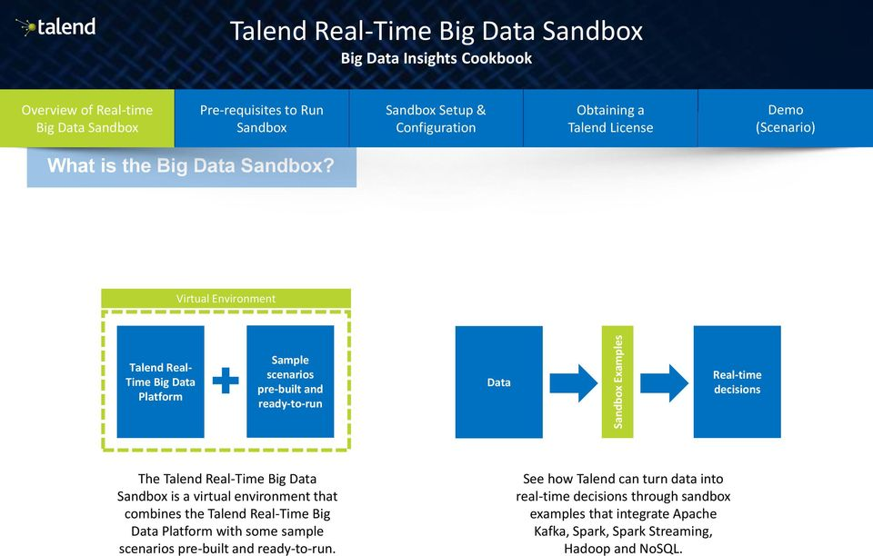 The Talend Real-Time Big Data is a virtual environment that combines the Talend Real-Time Big Data Platform with some sample
