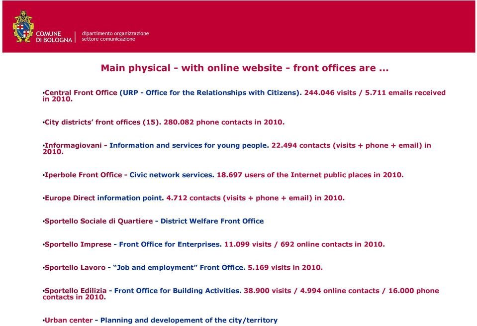 Iperbole Front Office - Civic network services. 18.697 users of the Internet public places in 2010. Europe Direct information point. 4.712 contacts (visits + phone + email) in 2010.