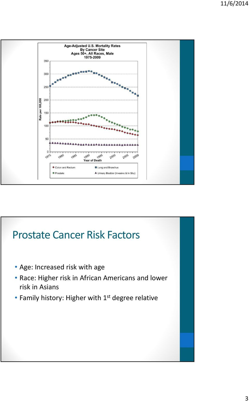in African Americans and lower risk in
