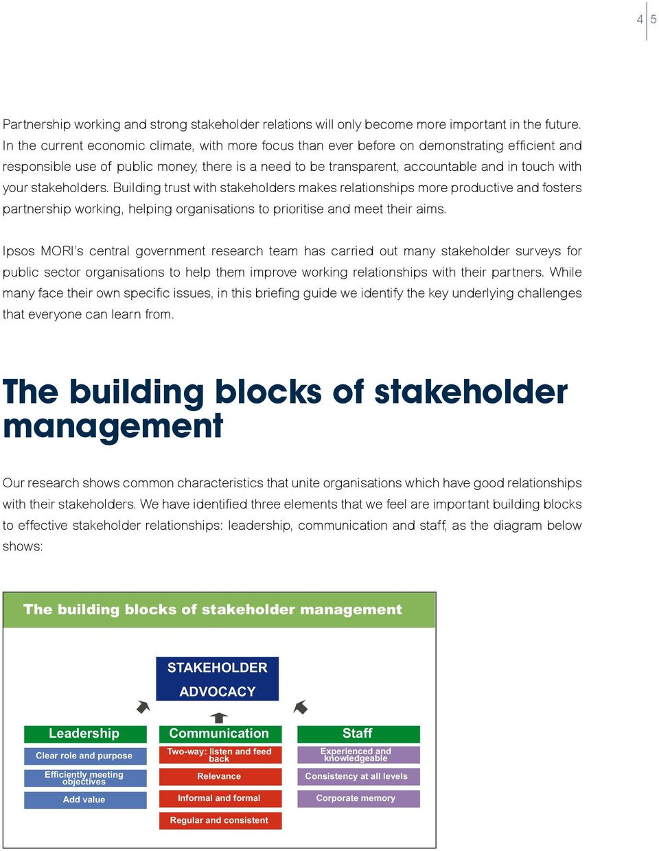 stakeholders. Building trust with stakeholders makes relationships more productive and fosters partnership working, helping organisations to prioritise and meet their aims.